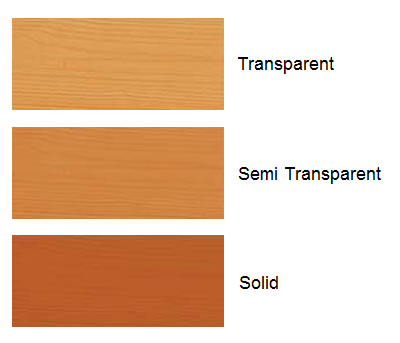 Diy how do i stain my deck major painting blog Oil based exterior paint brands